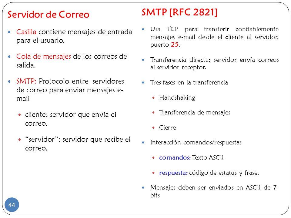 SMTP [RFC 2821] Servidor de Correo